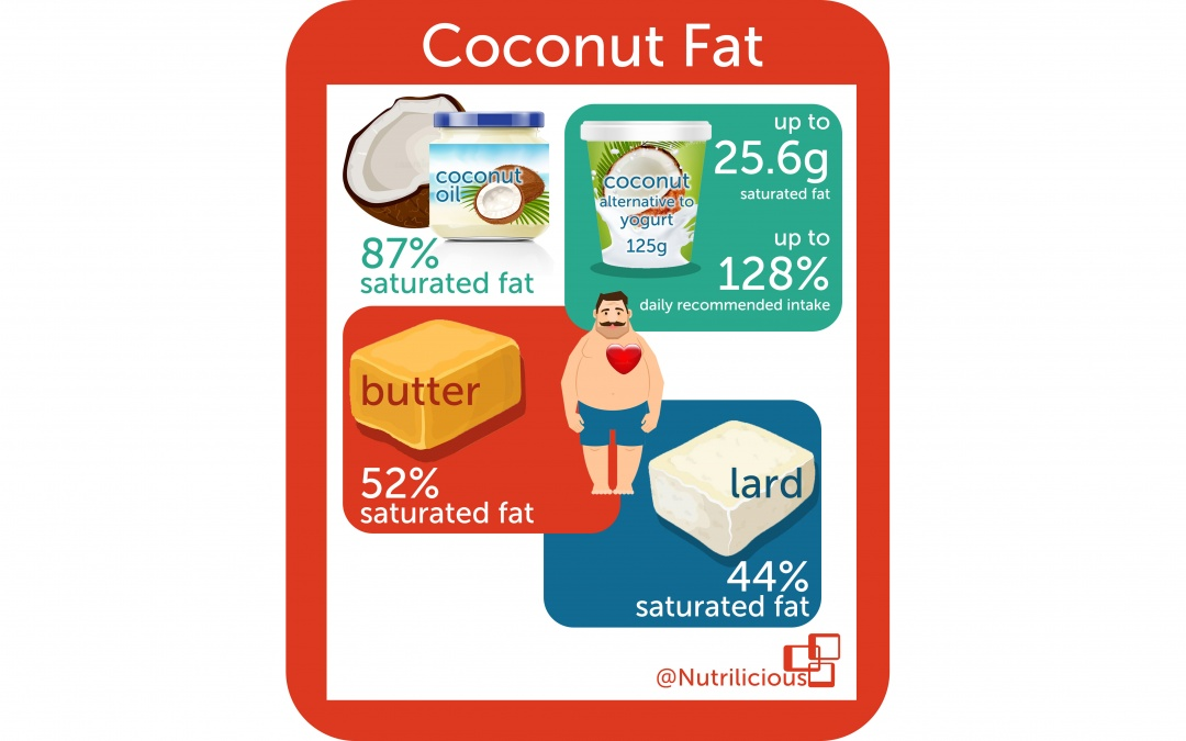 Is coconut oil really good for you? A Nutrilicious health check