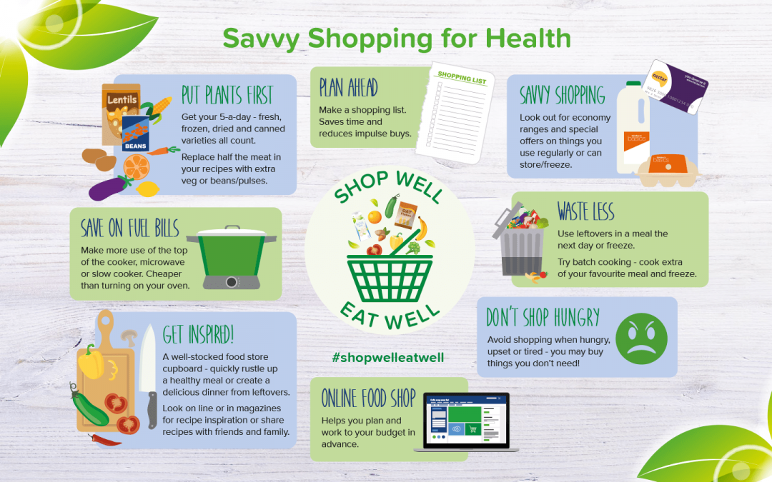 Making healthier shopping baskets a reality for lower income households